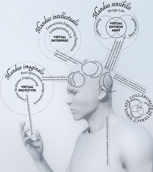 ResearchTopics